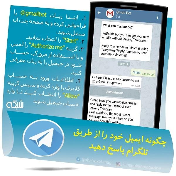 تلگرام 1