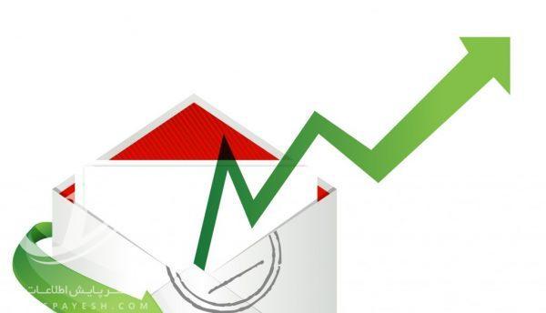 چگونه نرخ بازشدن (open rate) ایمیل های خود را افزایش دهیم